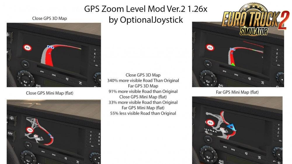 GPS Zoom Level Mod v2.0 [1.26.x]