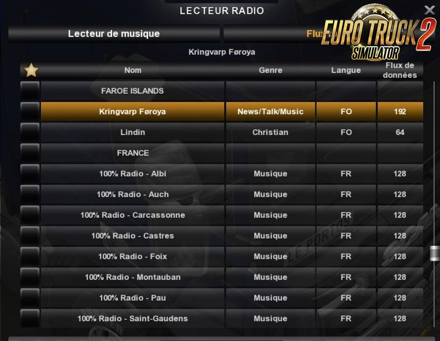 European Radios v 0.14 for Ets2
