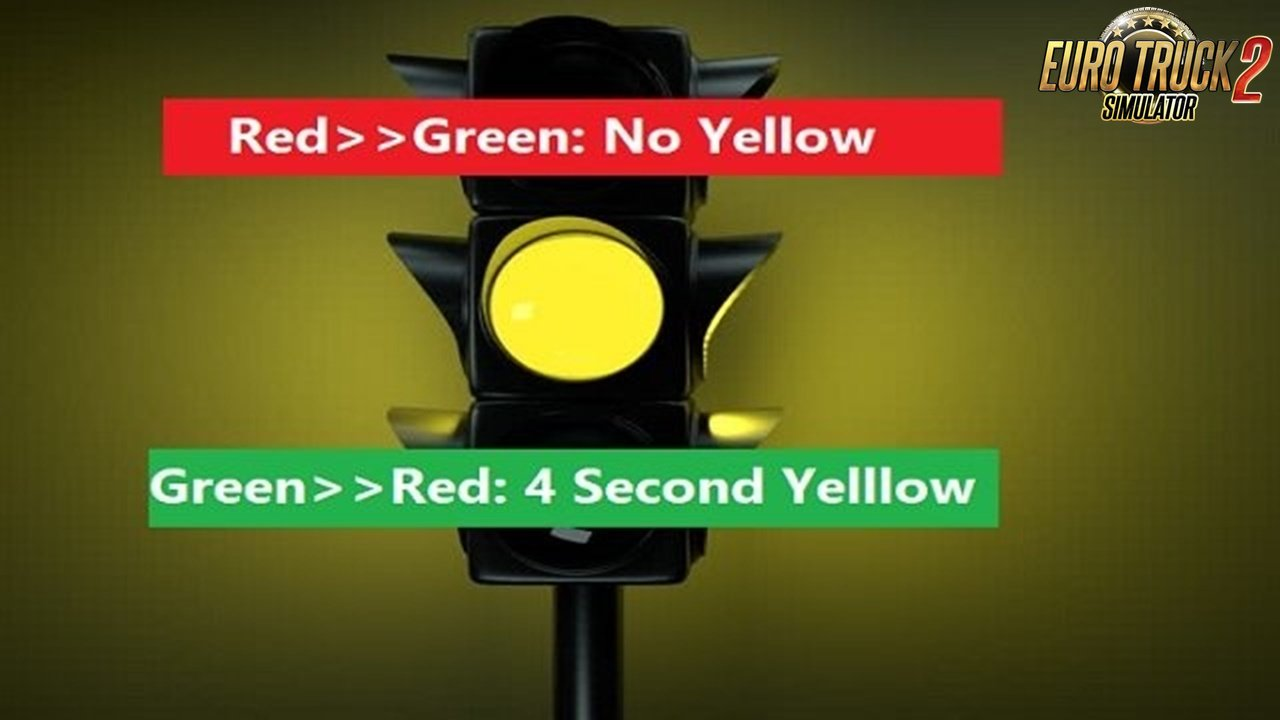 All Semaphores: 4-sec Yellow before Red