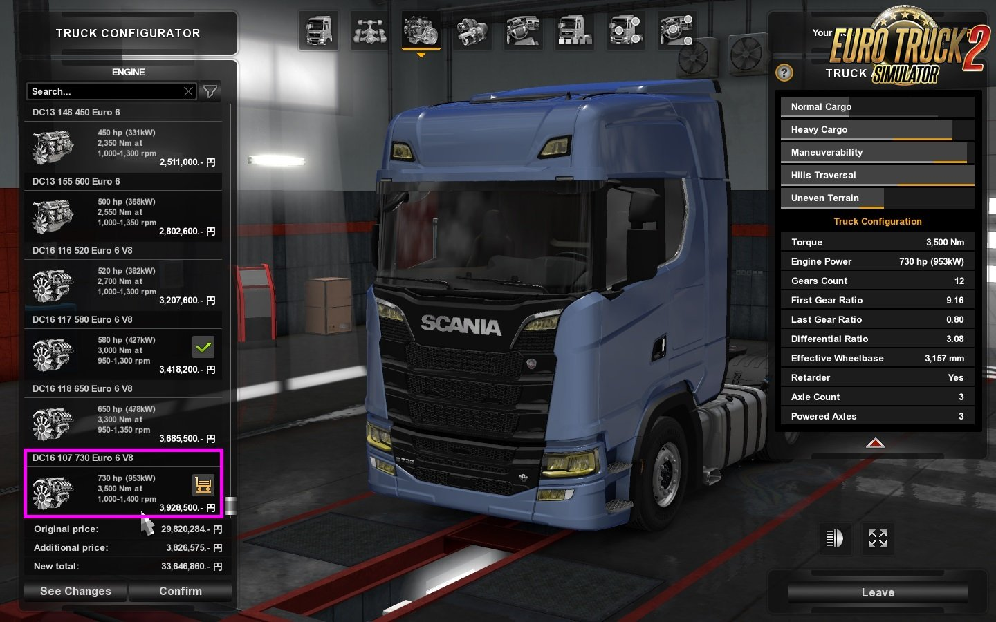 Power Transmission for Ets2