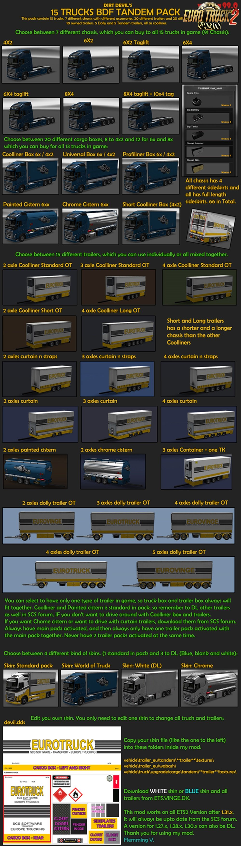 BDF Tandem Truck Pack v99.0 by Flemming V