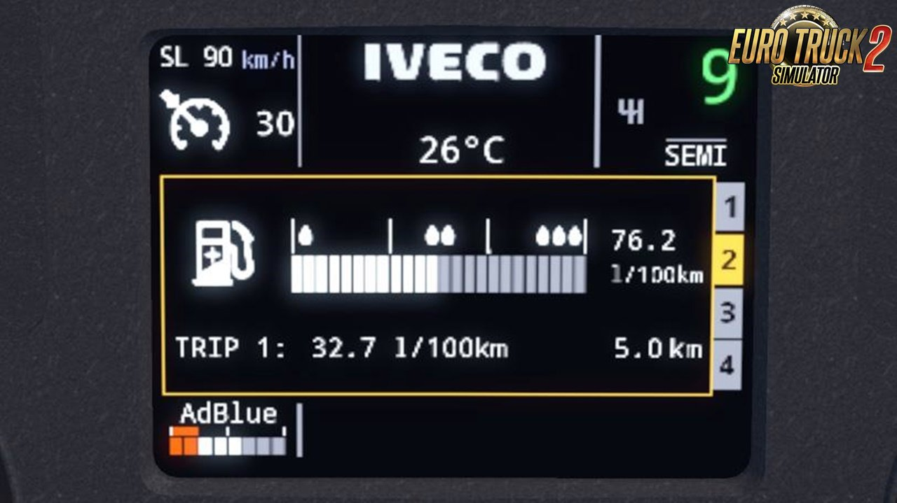 Realistic Dashboard Computer for the Iveco Hi-Way [1.33.x]