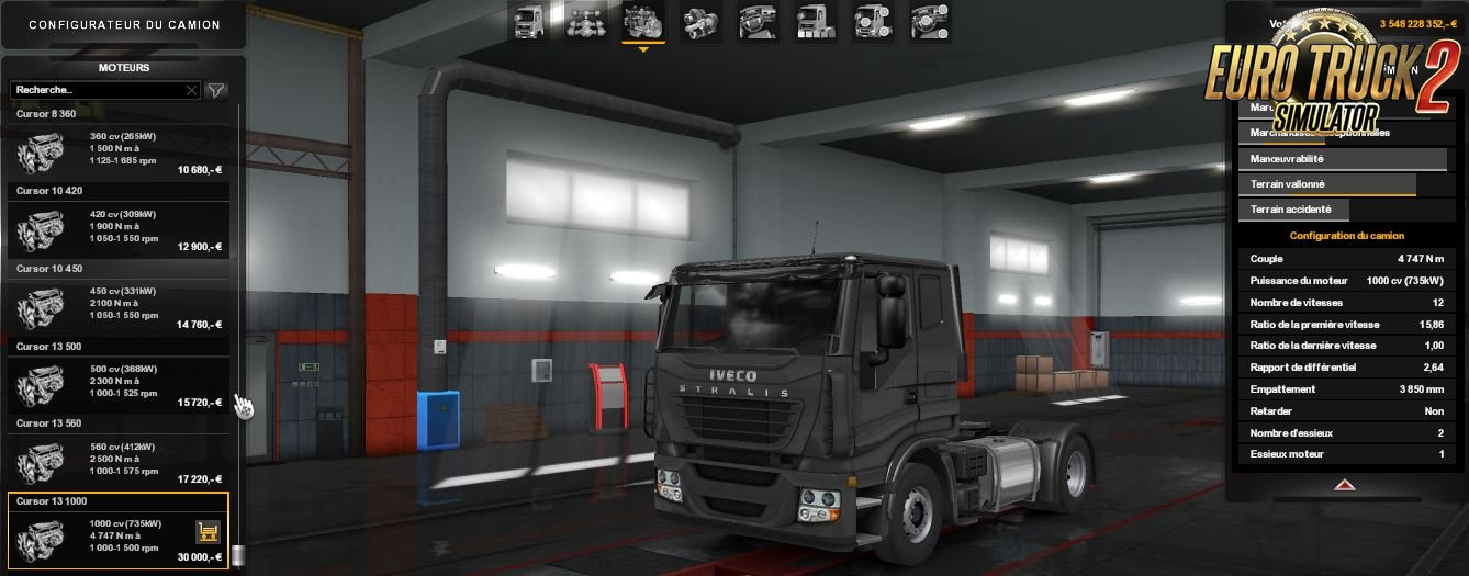 1000HP for all IVECO trucks