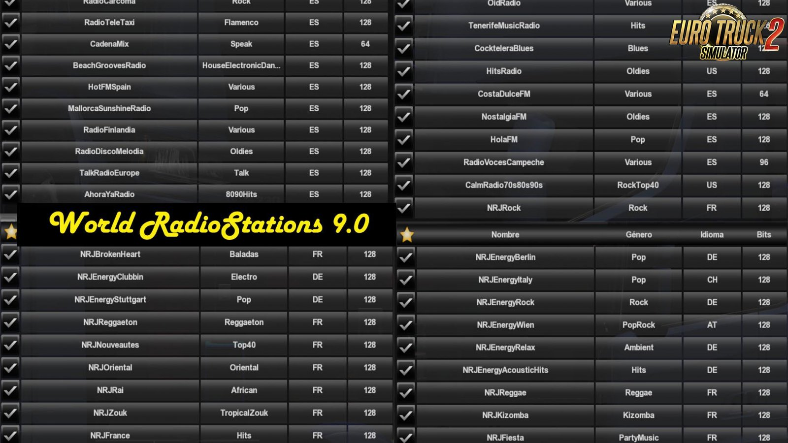 World Radio Stations v9.0 for Ets2