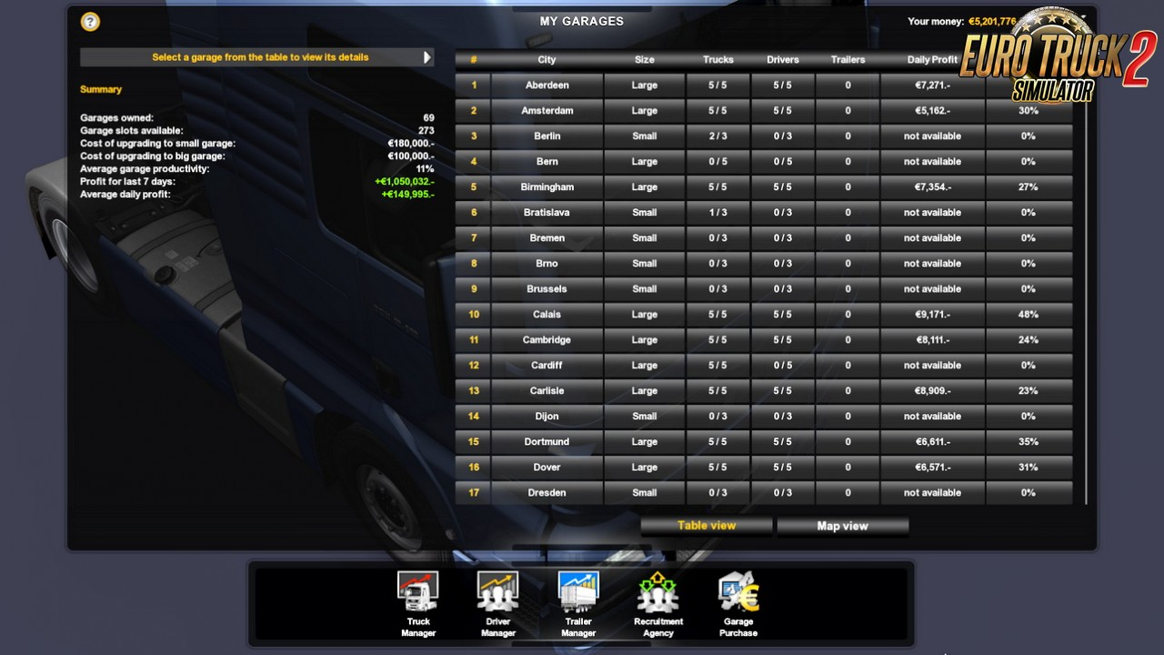 Save Game ETS2 1.35.x (No DLC need) v1.0 by Jav (1.35.x)