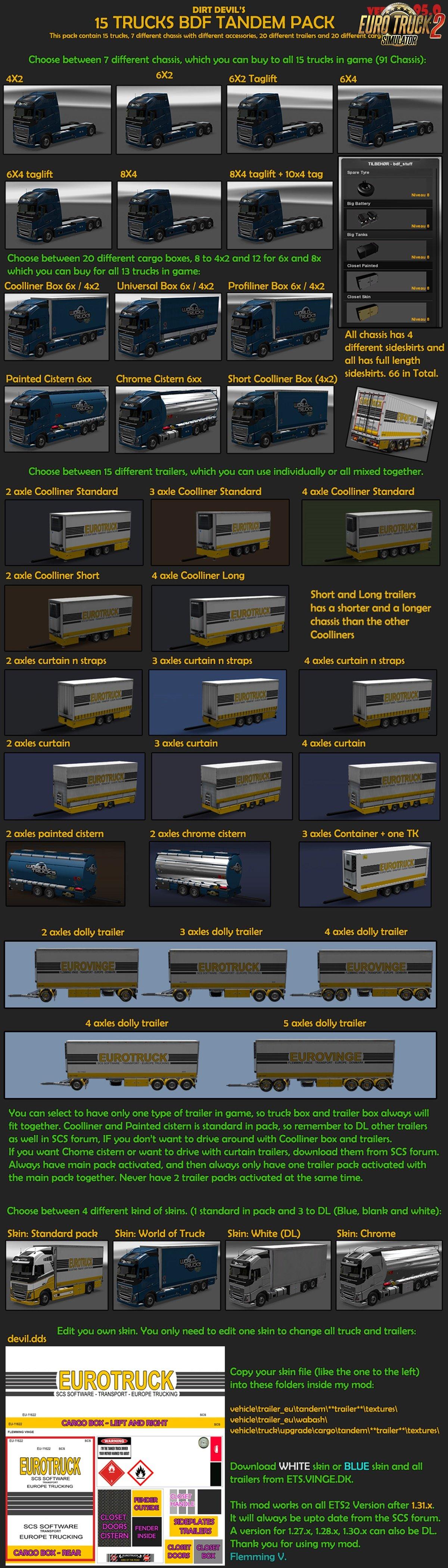 BDF Tandem Truck Pack v95.0 by Flemming V