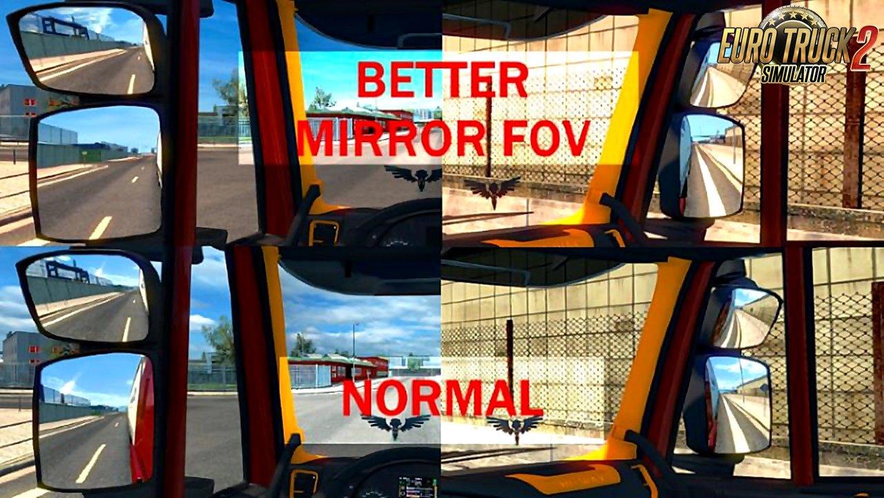Better Mirror FoV for all trucks